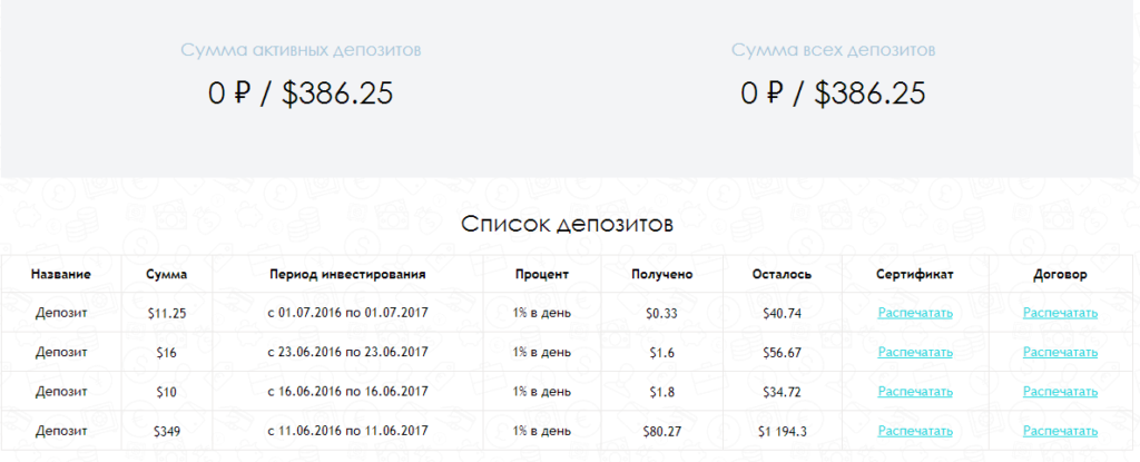 yabankir-registration-deposits