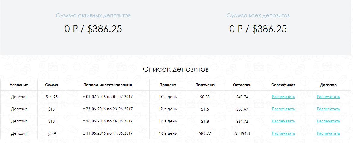 yabankir-registration-deposits