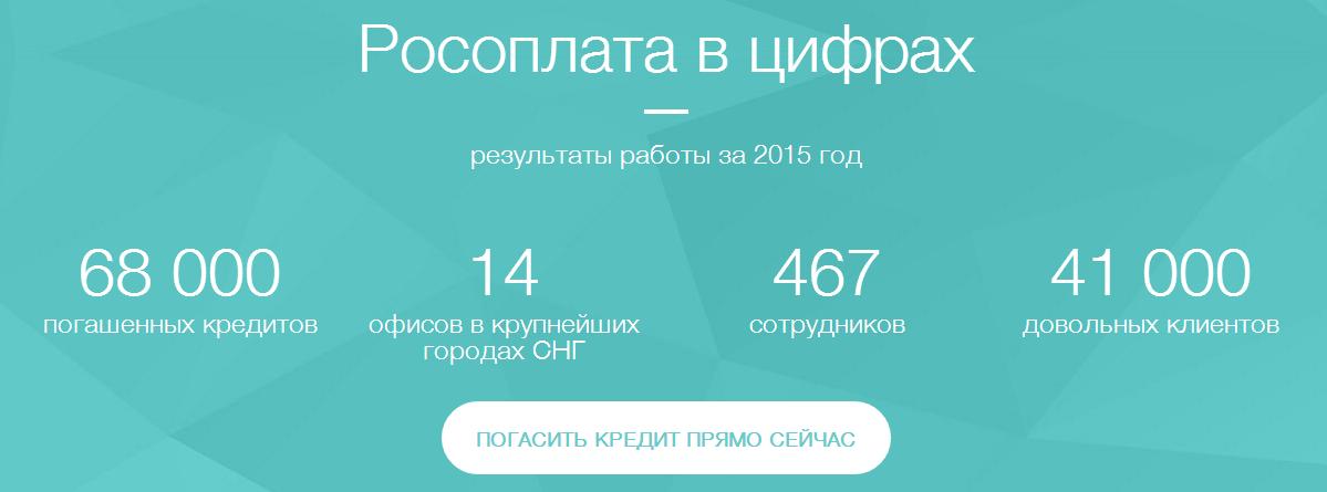 Rosoplata-statistics