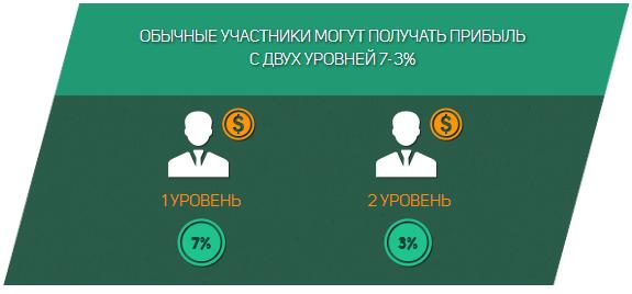 Ssarini-pertnerskaya-programma