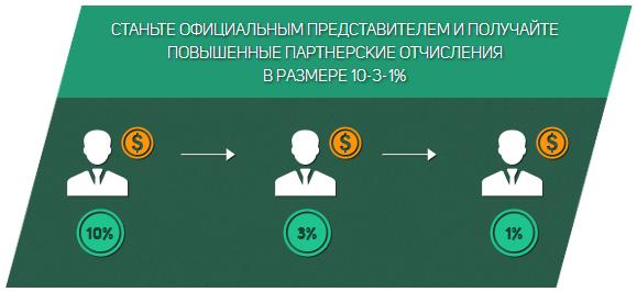 Ssarini-predstavitelskaya-programma